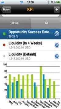 SAP Business ByDesign App Bild 3