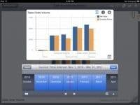 SAP Business ByDesign Dashboard App Bild 4