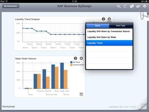 SAP Business ByDesign Dashboard App Bild 5