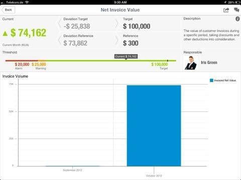 SAP Business in Focus App Bild 3