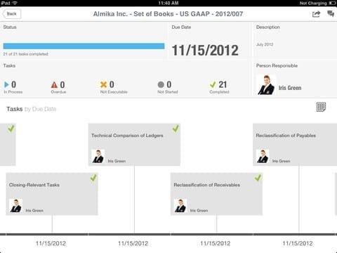 SAP Business in Focus App Bild 4