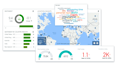 Microsoft Dynamics 365 Kontinuierliches Lernen