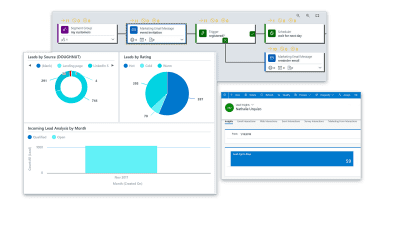 Microsoft Dynamics 365 Optimale Entscheidungen