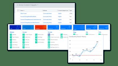 Microsoft Dynamics 365 Umfassende Kundenbetreuung